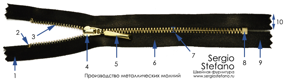 Производство металлический молний под заказ Sergio Stefano