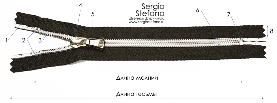 Производство витых молний Сержио Стефано
